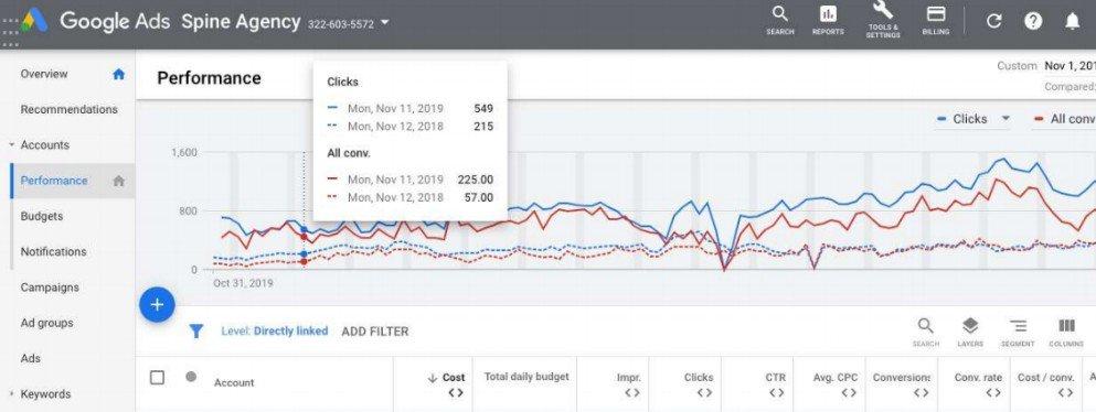 Azumi Analytics – Spine Marketing Agency